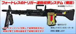 LMGトリガー連動給弾システム
