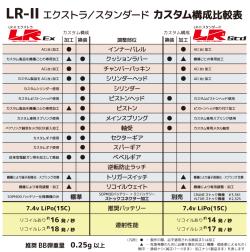 次世代カスタムLR2エクストラ/スタンダード仕様比較表
